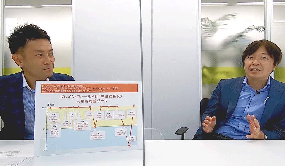 井田社長が20代の若者に伝えたい事とは?